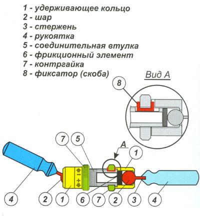 Устройство тренажера Бизон-1м
